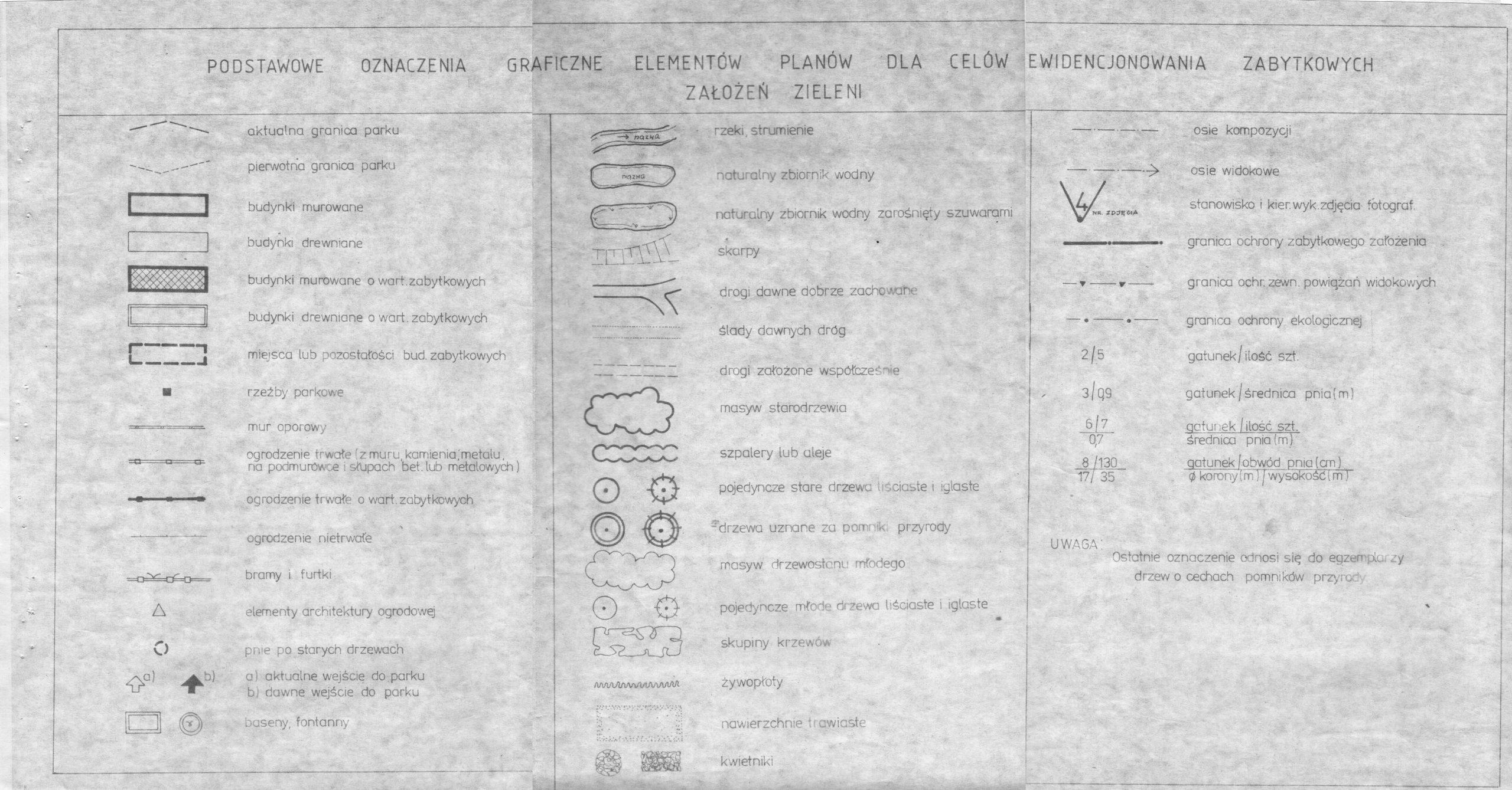 Ewidencja założenia ogrodowo-parkowego 1987 plan (2)